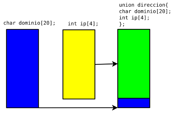 figures/union_ip.png