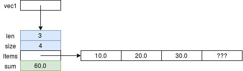 figures/vectorsum_copy0.png