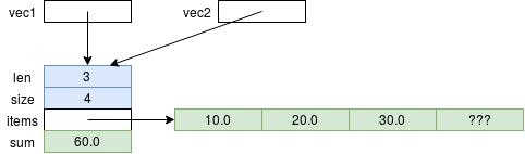 figures/vectorsum_copy1.png