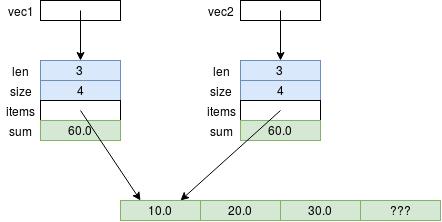 figures/vectorsum_copy2.png