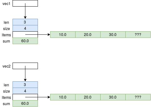 figures/vectorsum_copy3.png