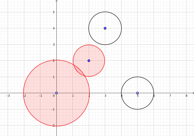 figures/circles.png