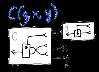figures/combinator.png