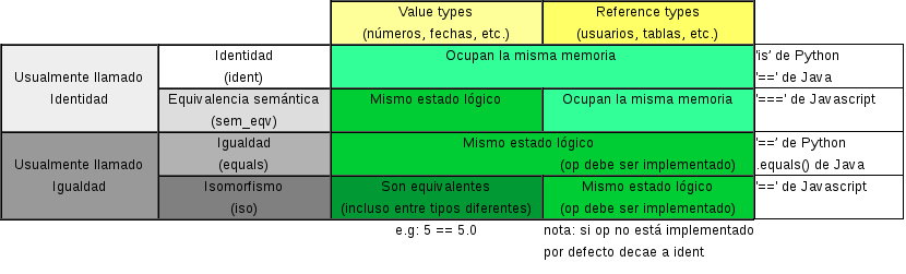 figures/comp_table.png