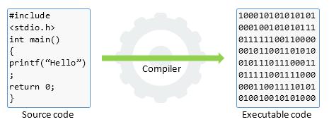figures/compiler.png