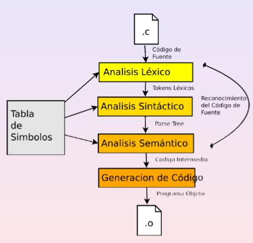 figures/compiler_analysis.png
