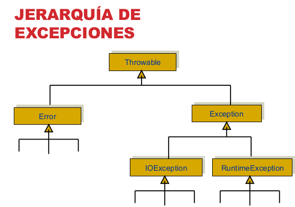 figures/exception_hierarchy.png