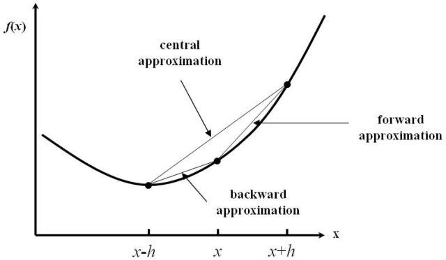 figures/finiteelement.jpg