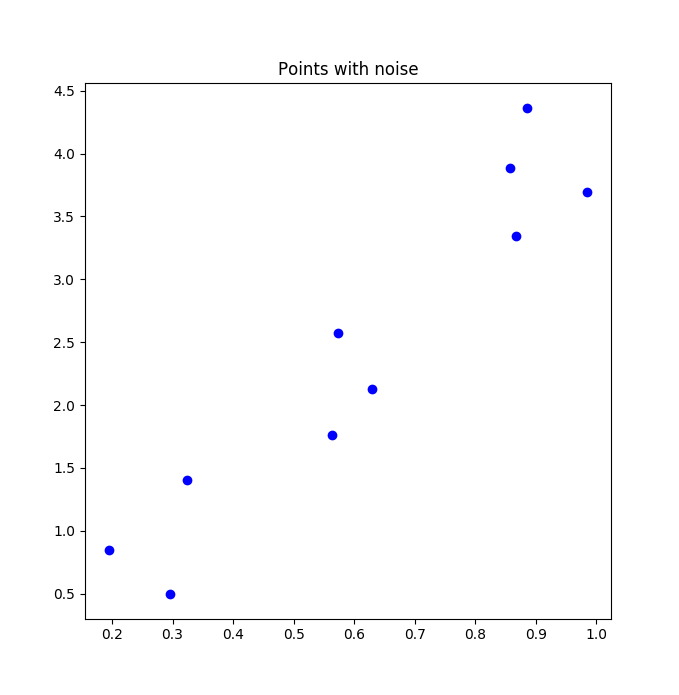 figures/leastsq_1.png