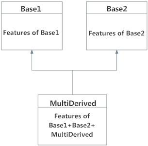 figures/multiple_inheritance.jpg