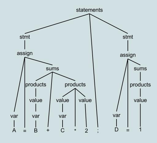 figures/parse_tree_alt.png