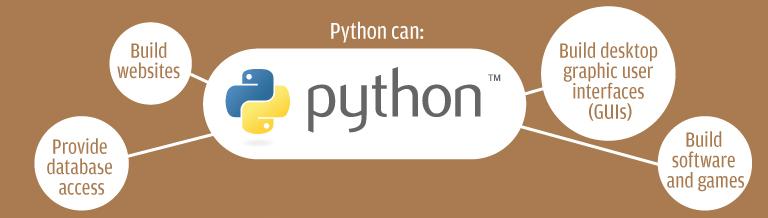 figures/python.png