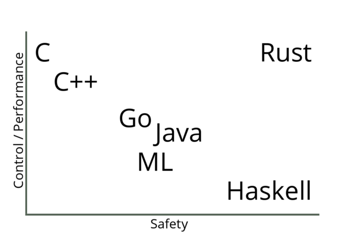 figures/safety_control.png
